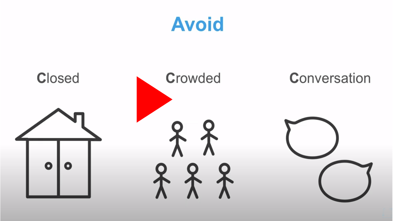 Avoid-closed-crowded-conversation